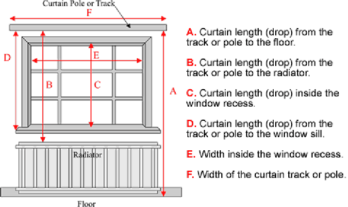 How To Measure For Curtains Free, How To Measure A Window For Curtain Pole